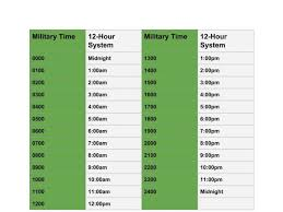 Military Zulu Time Chart 46 Specific Miltary Time