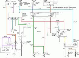 1987 ford f150 turn signal wiring diagram wiring diagram ford ranger wiring by color 1983 1991