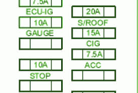 2006 scion tc fuse box diagram 2006 image wiring 2005 scion xb ac parts wiring diagram for car engine on 2006 scion tc fuse box