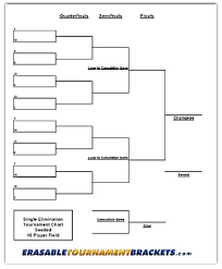 10 Team Single Elimination Bracket 16 Team Single Elimination Seeded Tournament Bracket