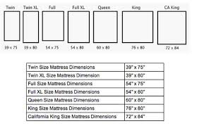 Innovative Dimensions Of Full Size Bed Mattress Standard Quilt ... & Pictures Gallery of Innovative Dimensions Of Full Size Bed Mattress Standard  Quilt Sizes Chart King Queen Twin Crib And More Bed Adamdwight.com