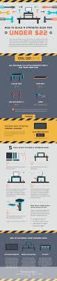 standing desk infographic. Modren Desk How To Build A Cheap Standing Desk For Under 22 Dollars Infographic Intended Standing Desk Infographic D