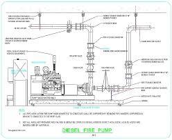 underground sprinkler wiring diagram not lossing wiring diagram • sprinkler system wiring home ideas model rh dentist london info inground pool wiring inground pool wiring