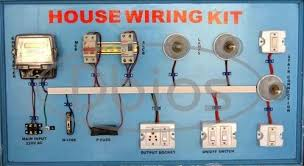 house wiring diagram south africa comvt info House Wiring house wiring diagram south africa comvt, wiring house house wiring diagram