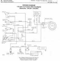 kubota key switch wiring diagram tractor repair wiring diagram indak key switch wiring diagram