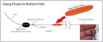 How To Use Bottom Fishing Rig Floats The Online Fisherman