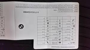 3699f 2002 bmw 325ci fuse box wiring 2002 Bmw 330xi Fuse Box Diagram BMW 528I Fuse Box Diagram