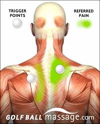 pressure points for back pain relief