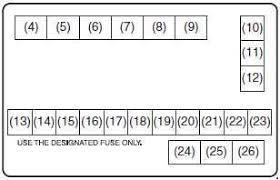 maruti suzuki wagon r fuse box diagram fuse diagram maruti suzuki wagon r fuse box diagram