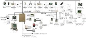 4101sn fire alarm wiring diagram schematic at Fire Alarm System Wiring Diagram Pdf