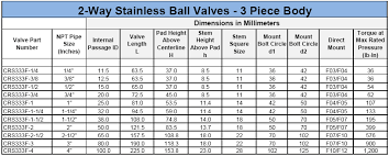 Body Ball Size Chart Cr Tec Crtec 2 Way Stainless Steel Ball Valves 3 Piece