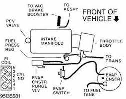 similiar buick park avenue engine diagram keywords 1997 buick park ave 3 8l v 6 engine vacum diagram 6 17 2012 1 47 40