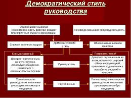Реферат стили руководства в организации > добавлена ссылка Реферат стили руководства в организации