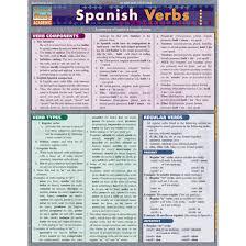 Spanish Verbs Bar Chart Study Guide