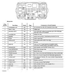 honda cr v the brake light fuse owners manual graphic