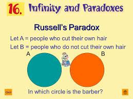 Quantum Venn Diagram Paradox Venn Diagram Paradox Rome Fontanacountryinn Com