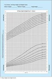 Newborn Growth Chart Newborn Infant Weight Chart Postnatal Growth Standards For