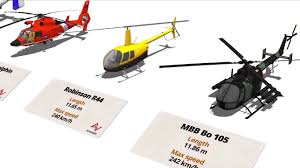 Helicopter Size And Speed Comparison 3d