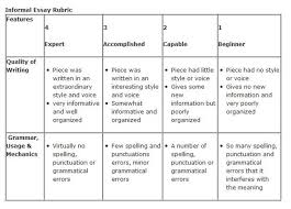 Elementary Essay Examples A Simple Way To Grade An Essay Rubrics Simple Essay