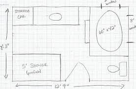 Master Bathroom Dimensions Awesome Design Ideas