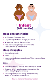 Parents Guide To Sleep Kidsandcars Org