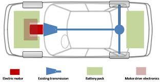 simple car diagram simple image wiring diagram kilowatt age kilowatt car on simple car diagram