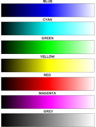 35 Hp Printer Color Test Page Print Color Or Black White Test