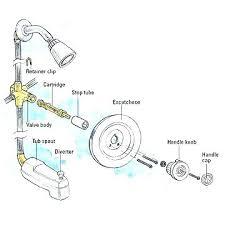 shower mixing valve repair kit bathtub valve shower parts tub and shower cartridge faucet repair and shower mixing valve