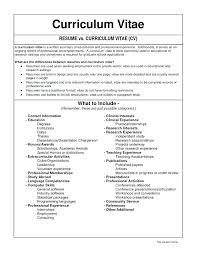Curriculum Vitae Definition Best Resume Cv Meaning Whats Resume Or Cv Meaning Noxdefense