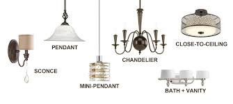 type of lighting fixtures. Types Of Lighting Fixtures Ppt Designs Throughout Size 2400 X 1077 Type E