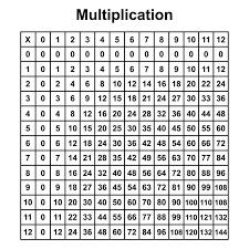 A Printable Multiplication Chart Multiplication Table Chart Or Multiplication Table Printable