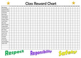Using Reward Charts To Educate Your Child On Good Behaviors