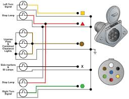 trailer connections both the tractor Tow Dolly Light Wiring Diagram Car Dollies for Towing