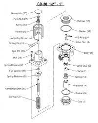 Armstrong Balance Valve Flow Chart
