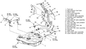 99 plymouth breeze engine diagram wiring diagram libraries 99 dodge stratus fuel tank diagram wiring diagram onlinerepair guides fuel tank tank assembly autozone com