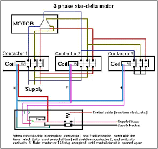 motor star delta connection data diagram pinterest delta Star Delta Motor Wiring Diagram motor star delta connection star delta motor wiring diagram