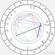 Blanche Kommerell Birth Chart Horoscope Date Of Birth Astro