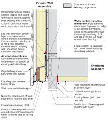 Insulating Existing Floor Overhang Building America Solution Center - Insulating block walls exterior