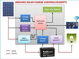 arduino mppt solar charge controller version 3 0 42 steps block diagram mppt png
