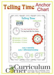 Telling Time Anchor Chart Math Anchor Charts Kindergarten