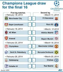table for the champions league final 16 with specific dates for matches afp photo