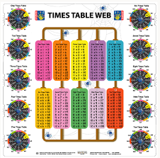 Interactive 120 Number Chart Hands On Interactive Charts Hoic Welcome To Edutool