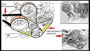 diy s v belts replacement and fan clutch replacement bmw m here is another picture on the pulley tensioner for the ac i didn t snap one for the alternator since i couldn t a good angle for it