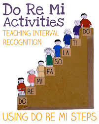 Do Re Mi Printables And Lesson Activities