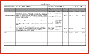 Sample Itinerary Forms Corrective Action Plan Template Excel Action Plan Form Excel