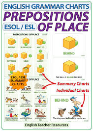 Prepositions Of Place Esl Charts Flash Cards