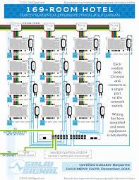 directv deca wiring diagram or directv setup diagrams 22 wiring by size handphone tablet desktop original size back to directv deca wiring diagram