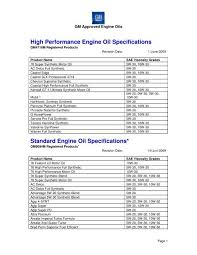 Gm Approved Engine Oils Ls1 Tuning Guide