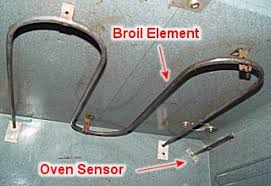 appliance411 faq how do i check an oven temperature sensor probe typical oven sensor placement