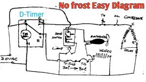 wiring diagram of no frost refrigerator wiring diagram split no frost refrigerator electric wiring in urdu hindi wiring diagram of no frost refrigerator